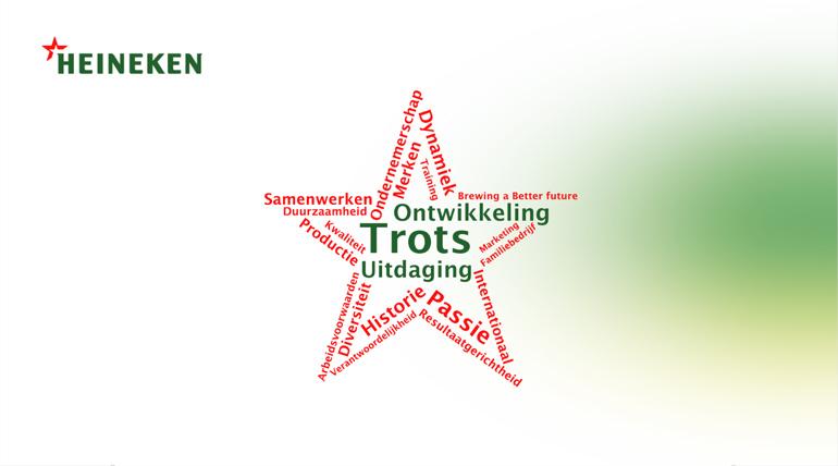 Artwork voor Heineken